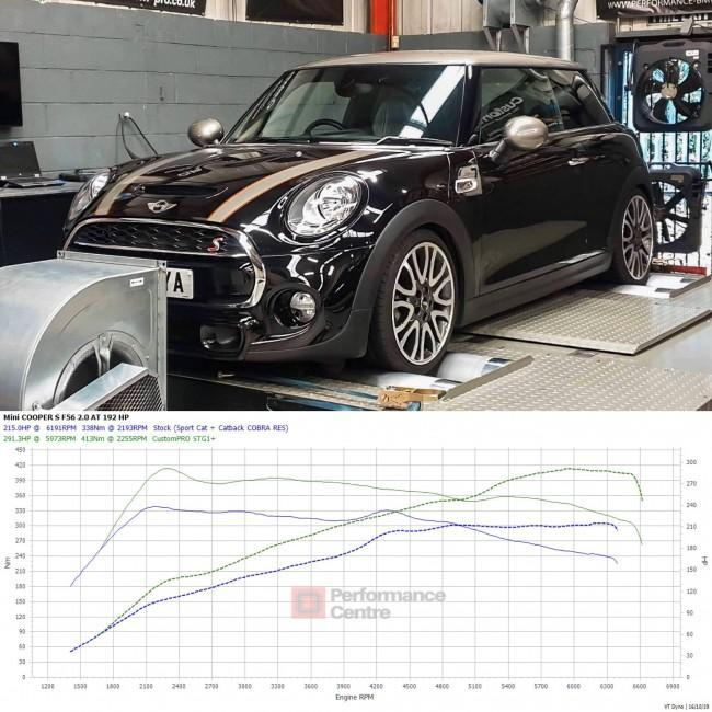 Mini (Mk3) JCW (F56 LCI) Facelift Sports Cat / De-Cat Downpipe Performance Exhaust