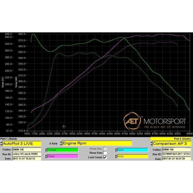 BMW M140i (F20 / F21 LCI) Cat Back Performance Exhaust